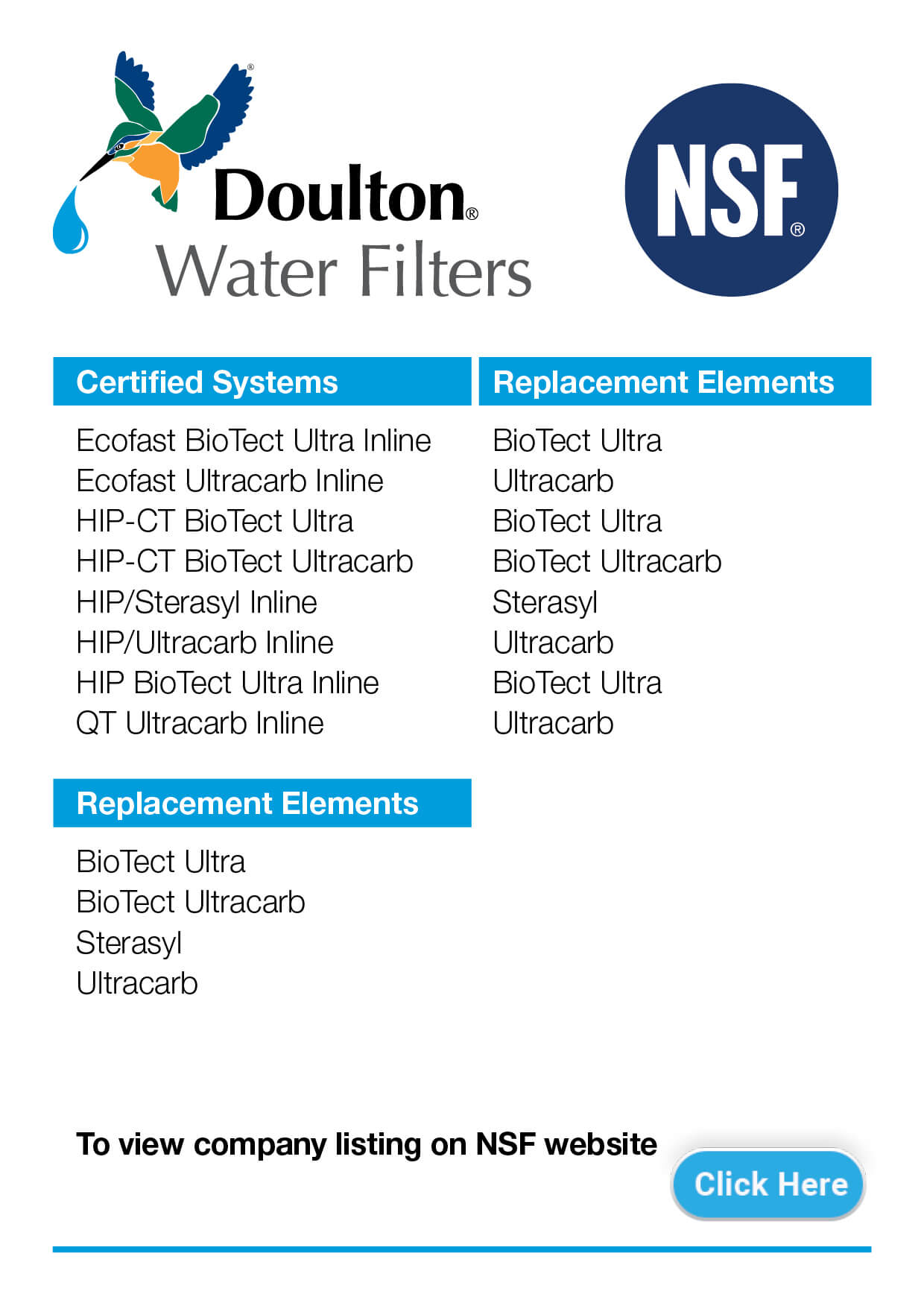 NSFCertifications